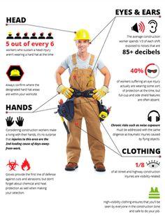 kljack.com #Safety #PPE  #Construction