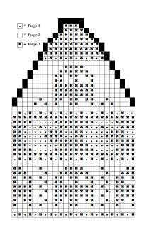 Pacman-lue til barn/dame (oppskrift) | MAJAS HOBBYKROK