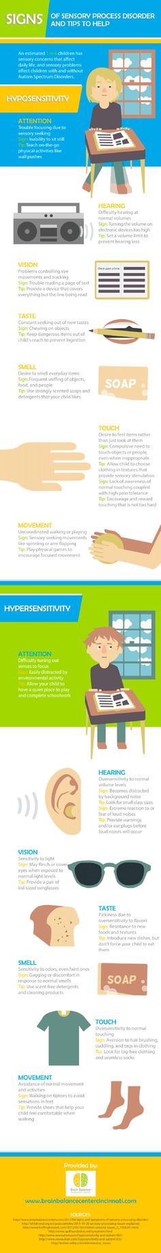 Children who are easily distracted, sensitive to light, and oversensitive to normal touching could be hypersensitive. This infographic from a child behavioral issues center in Cincinnati has more information on sensory disorders and their symptoms.