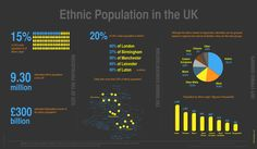 diversity and inclusion infographic - Google Search
