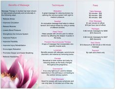 Massage Therapy Flyers - Invitation Templates