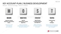 Key Account Management PowerPoint Template
