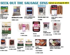 Sausage Values Updated March 2014, NOTE the Morrisons NuMe sausages have gone up to 1 syn each :)