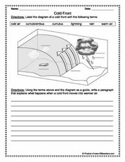 Weather And Climate Worksheets And Printable Activities Science