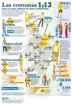 Las comunas 1 y 13, las de mayor población de niños y adolescentes Map, Design, Social Science, Bucaramanga, Maps, Design Comics, Peta