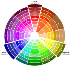 Color Wheel Triadic Colors | Triadic color scheme