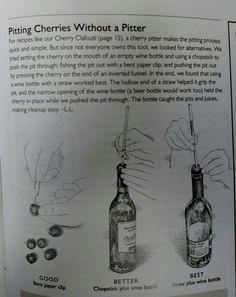 Pitting cherries #COOK'S