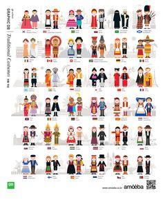아메바 Travel Illustration, Cute Illustration, Watercolor Paintings For Beginners, Costumes Around The World, Insta Icon, Art Activities For Kids, Thinking Day, Map Design, History Facts