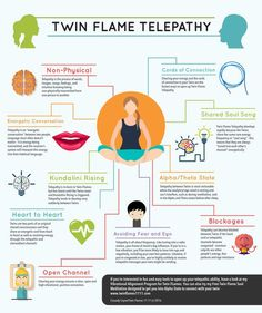 Brand new infographic: How to activate your Twin Flame Telepathy even if you've never experienced it before, plus how to stay clear of common pitfalls…