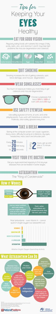 KEEPING YOUR #EYES #HEALTHY