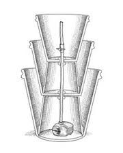 Image result for how to make your own water fountain