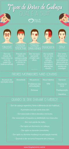 Tipos de dores de cabeça. Qual é a sua? - Blog da Mimis #mimis #dores #cabeça #head #enxaqueca #sinusite #cefaleia #dtm