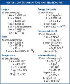 Table of conversion factors pdf to jpg