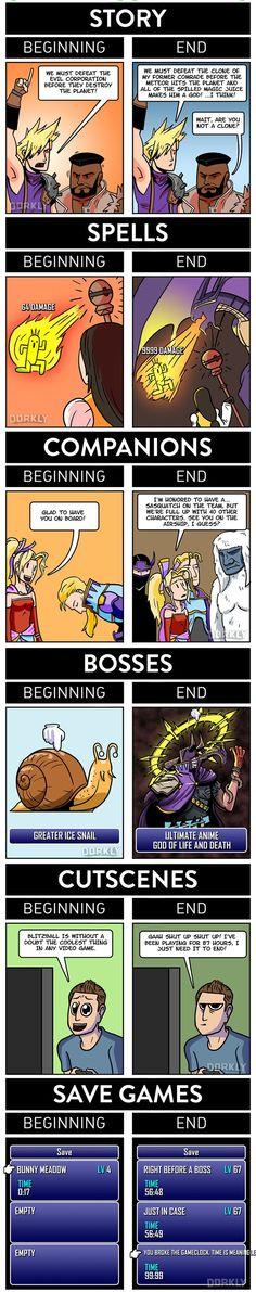 Final Fantasy: Beginning vs End