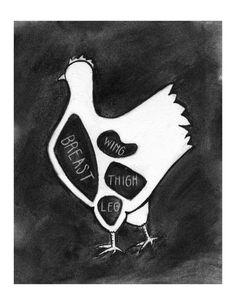 Charcoal Chicken Butchery Diagram. $18.00, via Etsy.