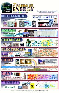 G Science Student Modules Rd Th Qrtr furthermore Original also Energy Clipart Renewable Resource likewise Greenhouse Effect in addition Energy Worksheets For Rd Grade. on heat and light worksheets