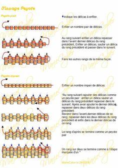 Insertion de toupie - Les créations de MarieNoel