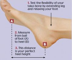 Emma calls her shoe maths Perfect Heel Height (PHH) and uses it in her London practice whe...