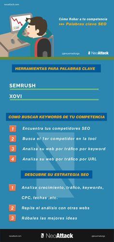 Cómo robar Palabras Clave a tu competencia #infografia #infographic #seo