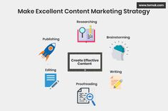 Millions of active internet users make access to online customers easier than ever before. Today, content marketing is a hot topic for online businesses. There is no doubt that effective content… Content Marketing Strategy, Seo Marketing, Editing Writing, Hot Topic, Online Business, Digital Marketing, Management, Internet, Positivity