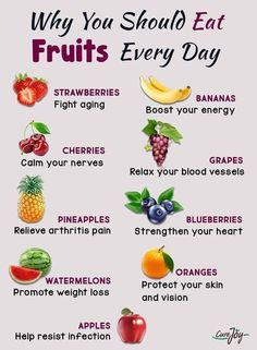 Add Nutrition To Your Diet With These Helpful Tips. There is a wealth of nutritional information waiting to make your acquaintance! Nutrition is full of many different types of foods, diets, supplements and Healthy Habits, Healthy Tips, Healthy Choices, Healthy Recipes, Heart Healthy Foods, Healthy Meals, Benefits Of Healthy Eating, Good Health Tips, Healthy Detox