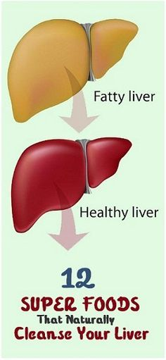 12 Super Foods That Naturally Cleanse Your Liver ..