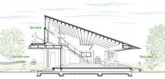 House with a Large Hipped Roof is a spacious one story family house envisioned by Naoi Architecture & Design Office, situated in Ibaraki Prefecture, Japan. Roof Architecture, Famous Architecture, Architecture Details, Architecture Diagrams, Architecture Portfolio, Shed Roof, House Roof, Er6n, Architectural Section
