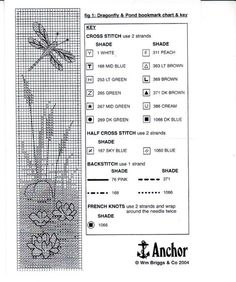 Image result for dragonfly and Pond cross stitch bookmark