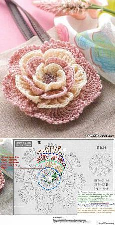 Knitted flowers with knitting needles with pattern. Pink flower with knitting needles - flowers - knitting - free patterns with description - CRESTIC: cross stitch + pattern, knitting and crochet pattern Crochet Flower Tutorial, Crochet Flower Patterns, Crochet Designs, Knitting Patterns, Crochet Diagram, Crochet Motif, Diy Crochet, Yarn Flowers, Knitted Flowers