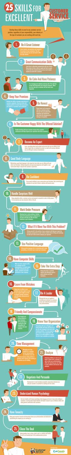 Customer Service - 25 skills For Excellent Customer Service - Inspiring InfoGraphics