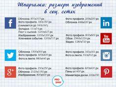 Шпаргалка: размеры изображений в соц. сетях 2014