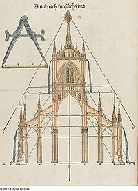 Category:Architectur by Walther Hermann Ryff – Wikimedia Commons