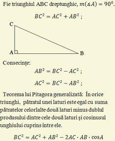 Teorema lui pitagora Ac2, Living, Line Chart