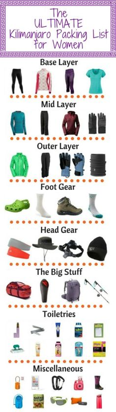 A comprehensive packing list for Mount Kilimanjaro, tailored to plus-sized women