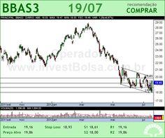 BRASIL - BBAS3 - 19/07/2012 #BBAS3 #analises #bovespa