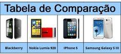 Comparando Smartphones - Blog do Robson dos Anjos
