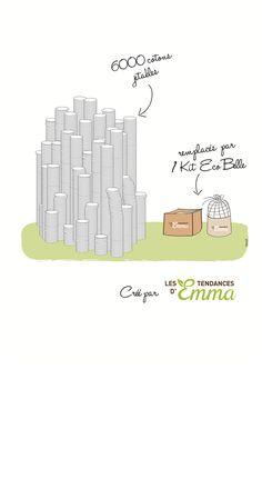 Tendances-emma : Devenez fan des Tendances d'Emma