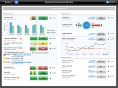 How to Get Started with Workforce Analytics - Visier Dashboard Reports, Analytics Dashboard, Data Analytics, Financial Dashboard, Dashboard Template, Dashboard Design, Layout Template, Hr Management, Talent Management