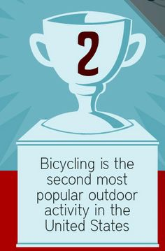 Bicycling is the second most popular outdoor activity in the U.S. -- Infographic from  #Biking by the Numbers -