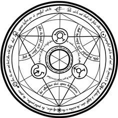 Resultado de imagen para simbolos de transmutacion
