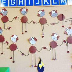 Affenzirkus - klassengemeinschaft #basteln #affen #idee #schule #lehrer #kinder…