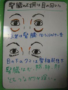 腎臓が疲れたサイン 朝起きて、「飲み過ぎたかな」 と鏡を見るとひどい顔のむくみ。 目の周りが異常に腫れぼったい。 目の周りが黒く、特に目の下のクマ...