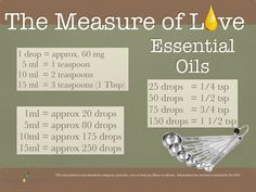 Measurements Chart for all your homemade recipes. They seem expensive (quality YLEOs) but when you use a product by the drop instead of the spoonful it is really more economical. I've found one drop of a YLEO is worth 10 or more of a cheap brand. The cheap ones actually make me gag after years of the real stuff.