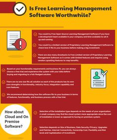 Is Free Learning Management Software Worthwhile Invoice Template, Templates, Free Accounting Software, Free Opening, Best Practice, Up And Running, Google Classroom, Human Resources