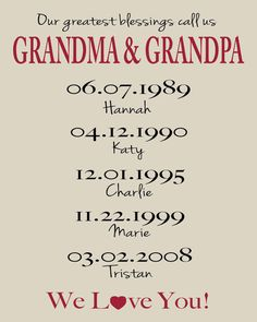 Patiently waiting for our blessings.  This is a great DIY idea using magazine letters.  Personalized GRANDPARENTS Gift Print Gift by KreationsbyMarilyn