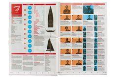 Camper Volvo Ocean Race newspaper Editorial design / Farrow Design
