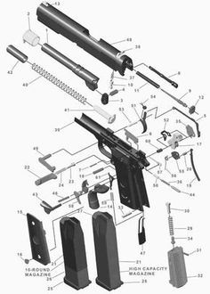 1911 pattern pistol parts diagram good things to know guns Beretta PX4 Storm stevespages ipb paraordnance lda html gunsmithing tools glock guns
