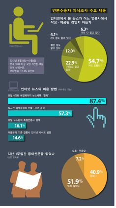 2012 Media audience Research