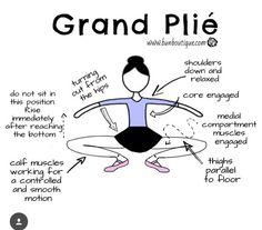 Ballet Steps, Ballet Moves, Ballet Dancers, Dance Terminology, Dance Terms, Dance Positions, Ballerina Workout, Jean Giraud, Dance Stretches
