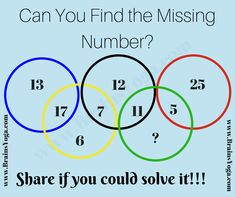 Olympic Rings Math Brain Teaser for kids with Answer-Puzzles Riddles Brainteasers Picture Puzzles Brain Teasers, Brain Teasers Pictures, Math Puzzles Brain Teasers, Math Logic Puzzles, Puzzles Für Kinder, Brain Teasers For Kids, Math Jokes, Math Humor, Maths Riddles